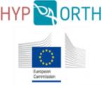 HypOrth_EU_kleiner